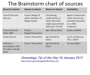 brainstorm-sources